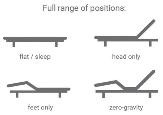 Adjustable bed frame positions