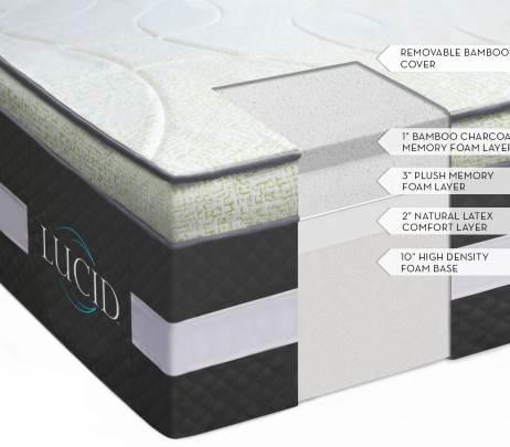 16 Inch Lucid Memory Foam Amp Latex Mattress