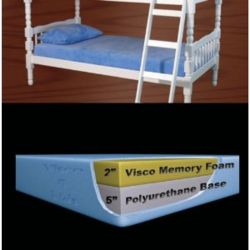 Dynasty Mattress for Kids